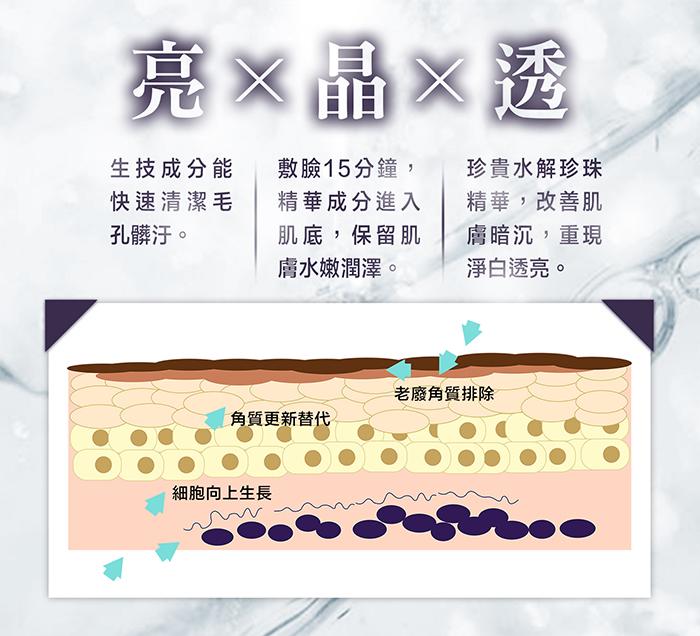 玻尿酸控油保濕竹炭清潔黑凍膜